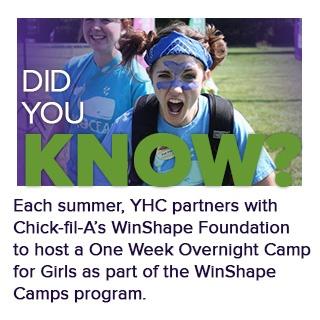 yhc winshape info